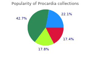 30 mg procardia sale