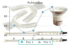 order pulmodox 200mg with visa