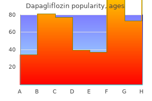 best 5mg dapagliflozin